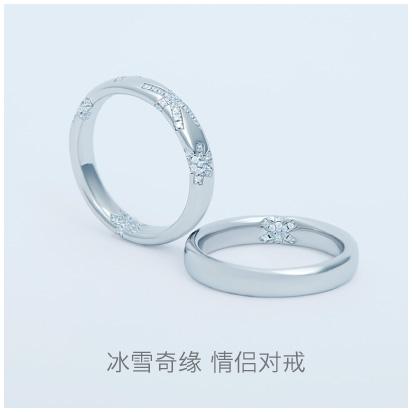 Frozen-rings